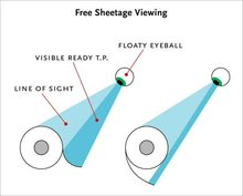 Free Sheetage Viewing